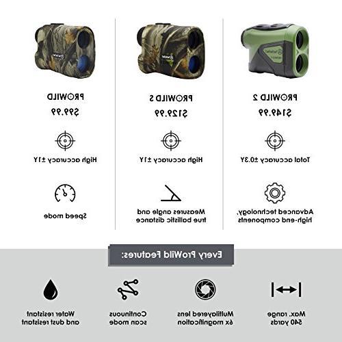 TecTecTec Hunting Rifle Range Finder