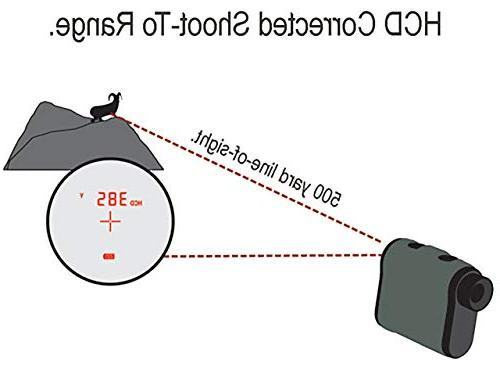 Vortex Optics Laser Rangefinder