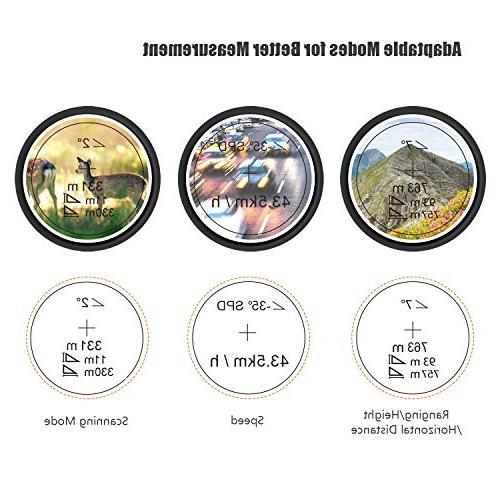 TACKLIFE Hunting Range Speed/Scanning Wrist Case, 1/4'' Hunting,