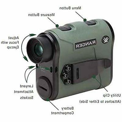 Laser Rangefinders 1300