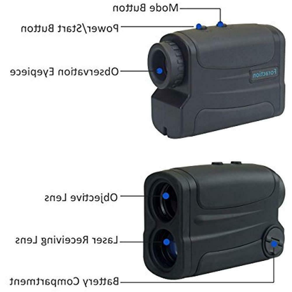 Laser Rangefinders - Range: 5-1800,